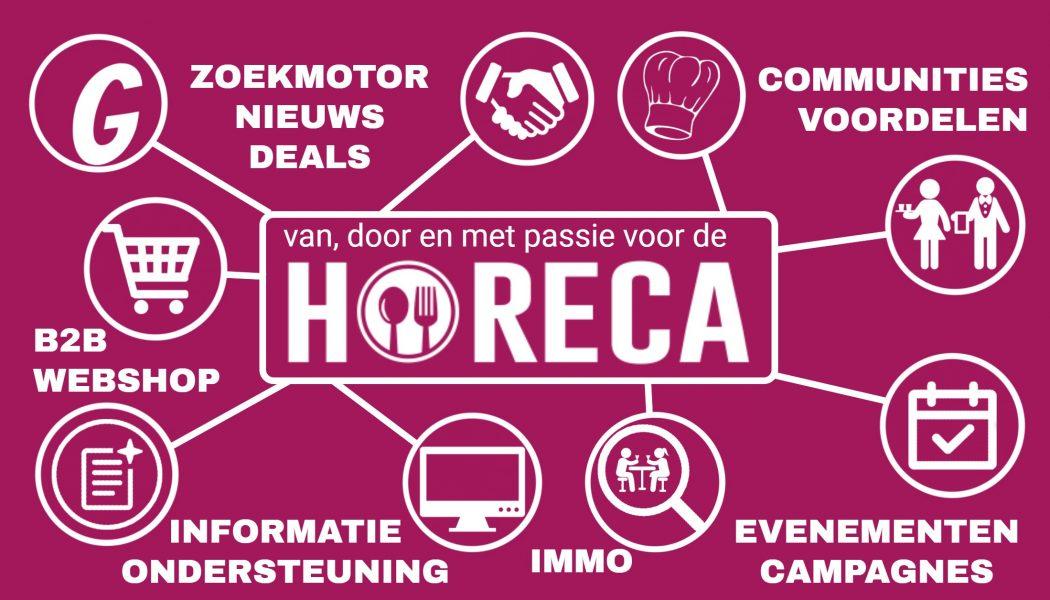 Horeca Belgie België nieuws zoekmotor info events